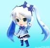 фотография Nendoroid Snow Miku Fluffy Coat Ver.