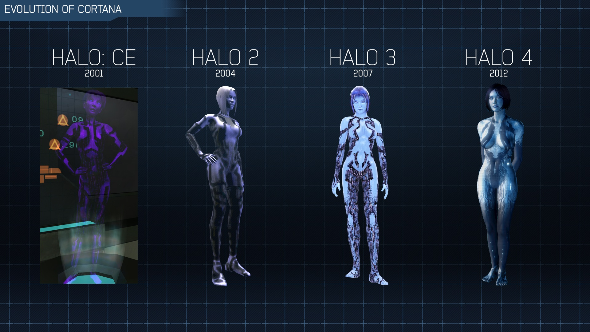 Cortana de halo 4 desnuda sex picture